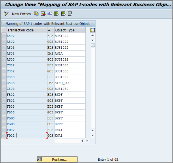 mapping of t codes with relevant business object