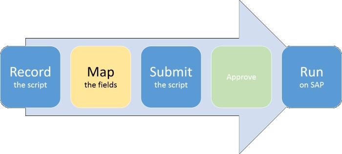 Map the fields, Studio v11